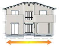 地震対策には3つの工法があります